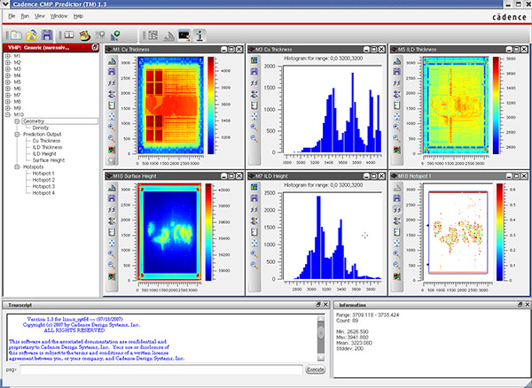 Image of CMP Predictor and various graphs