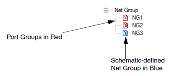 Image showing the schematic of net and port groups in Cadence Allegro