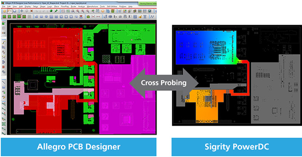 Cross-probing between Allegro and analysis results enables the PCB designer to use the visual analysis results to determine what needs to be changed in the PCB