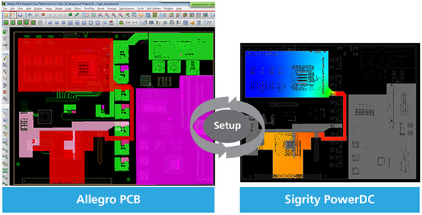 Re-using the setup done by PI expert enables the PCB designer to make changes and re-analyze to determine if the PI problem is resolved without another setup