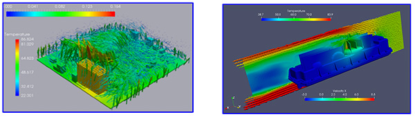 Combination of FEA for Solid Structures with CFD for Airflow