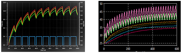 Celsius  Transient Electrical-Thermal Co-Simulation Example